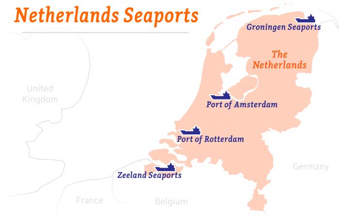 Netherlands Seaports
